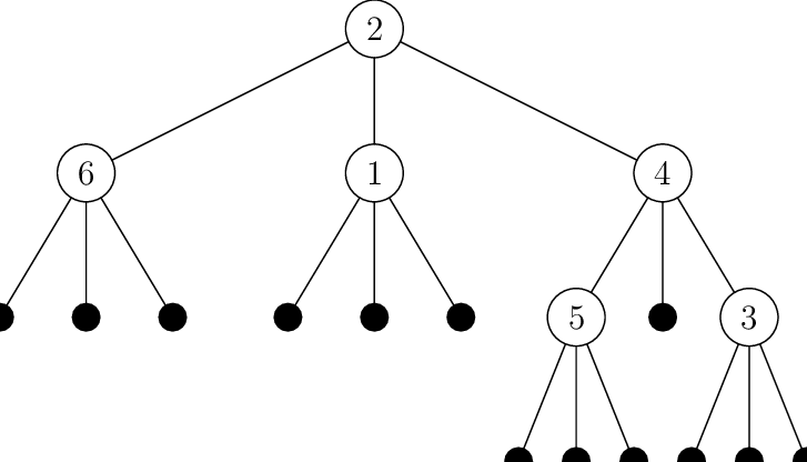 A-labeled-ternary-tree-for-labeled-k-ary-trees-is-the-same-as-a-power-series-as-the