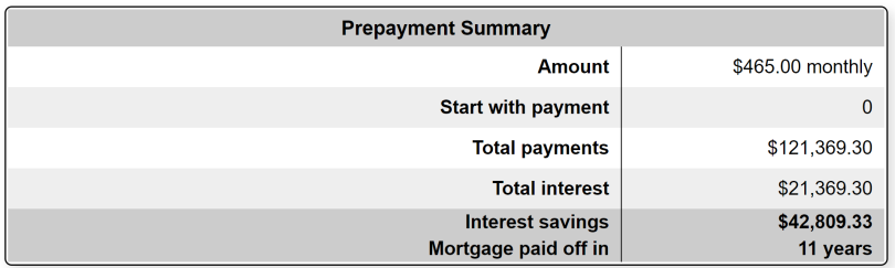 Refinance-3