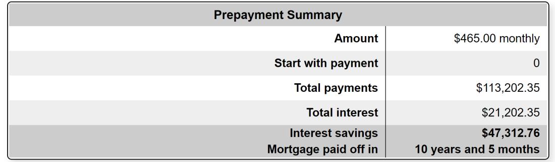 Refinance-payoff-2