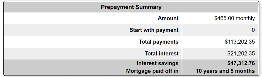 Refinance-payoff-2