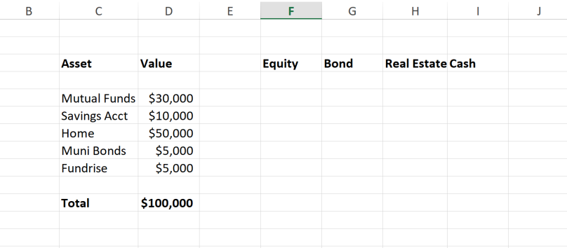 Asset Allocation Table 1
